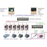 Air Condition SCADA Control System