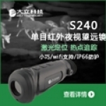 The most favorable Infrared Night Vision has good market pr